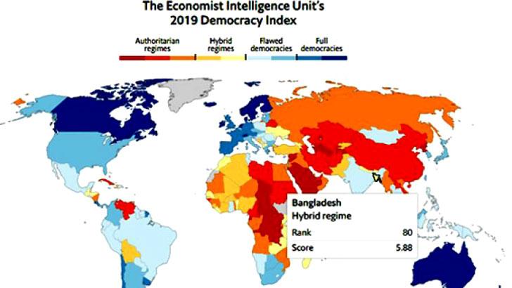 বিশ্ব গণতন্ত্র সূচকে এগিয়েছে বাংলাদেশ
