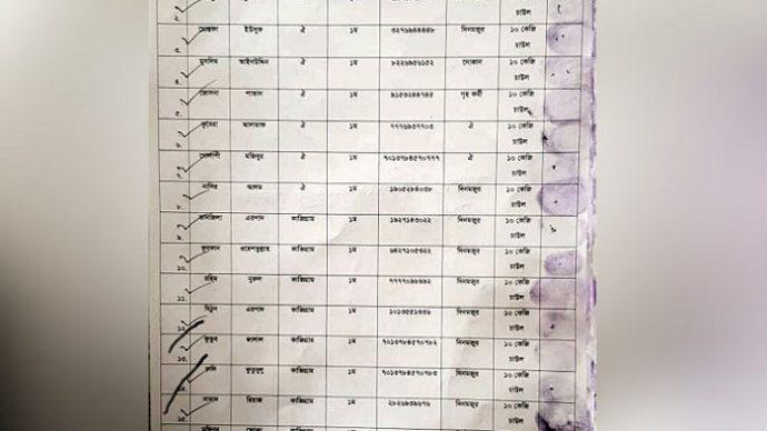 দুস্থ তালিকায় নাম দিয়ে চাল উঠাল ইউপি সদস্য ও তার স্বামী